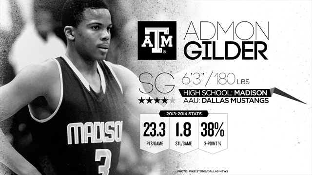 Admon Gilder: Gatorade Texas Boys Basketball Player of the Year